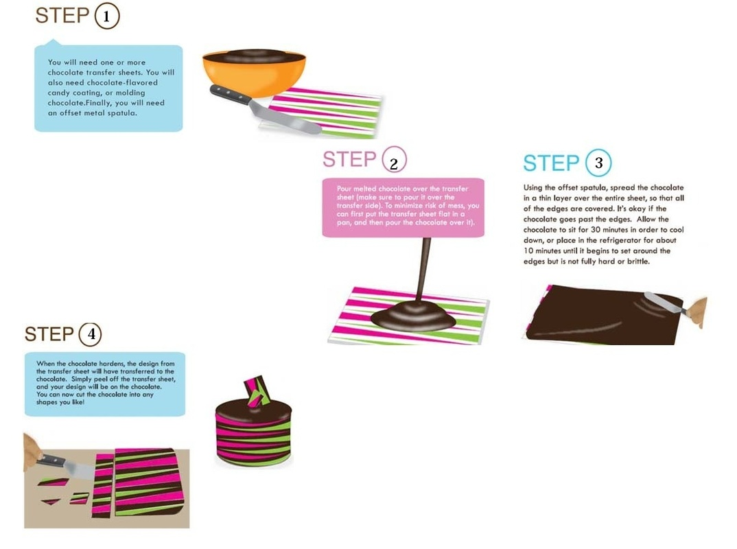 How to apply chocolate transfer sheets - Sweet Dekor